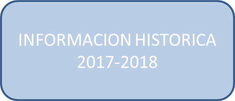 INFORMACION HISTORICA